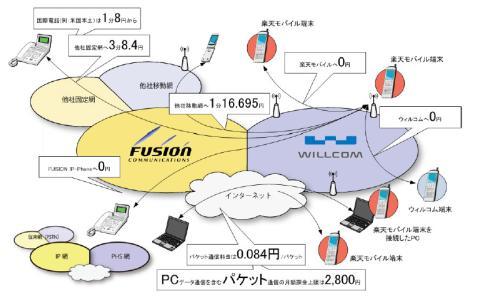 20090417fusion